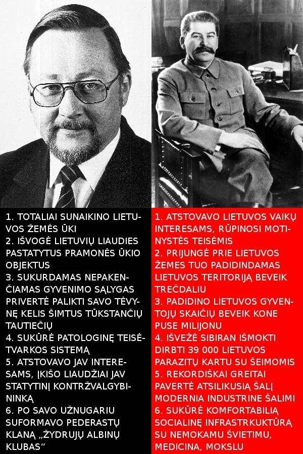 Landsbergis-Stalinas